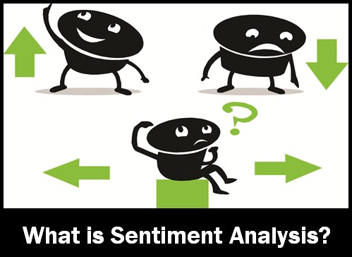 What is sentiment analysis in stock market?